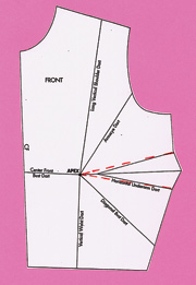 darts-placement-sewing-patterns